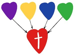 As Christians, we should be Having The Same Love.