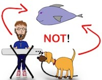 You and your dog do not share a common ancestor.